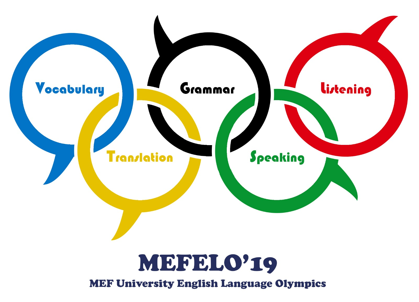What Is MEFELO?